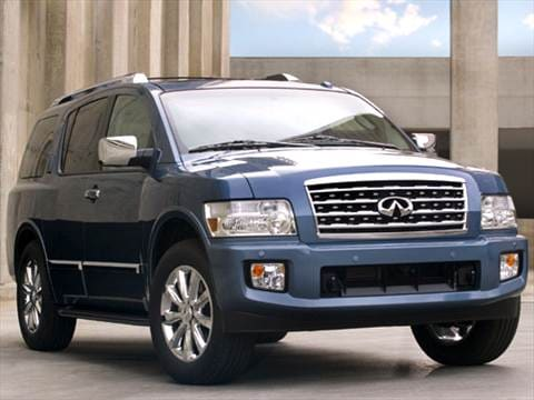 Infinity New Suv >> 2008 INFINITI QX | Pricing, Ratings & Reviews | Kelley Blue Book