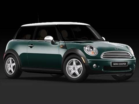 Used Mini Cooper Kelley Blue Book