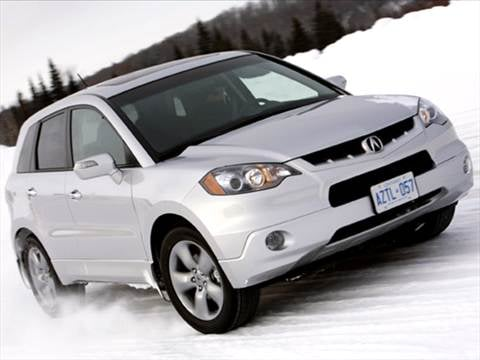 2009 acura rdx pricing ratings reviews kelley blue book