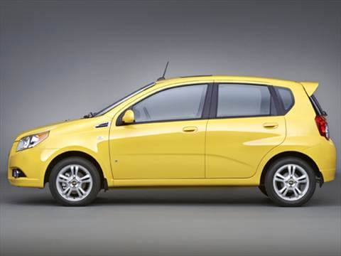 2009 Chevrolet Aveo Pricing Ratings Reviews Kelley Blue Book