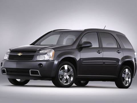 2009 Chevrolet Equinox Pricing Ratings Reviews Kelley Blue Book