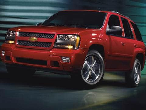 2009 Chevrolet Trailblazer Pricing Ratings Reviews Kelley Blue