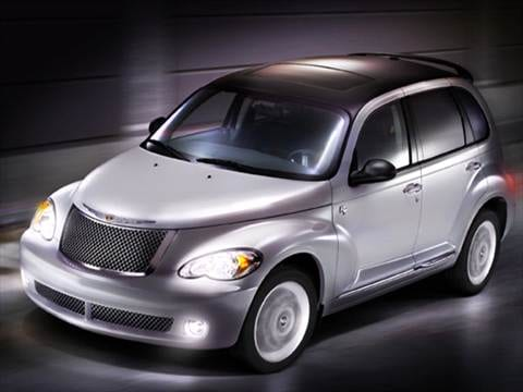 2009 chrysler pt cruiser pricing ratings reviews. Black Bedroom Furniture Sets. Home Design Ideas