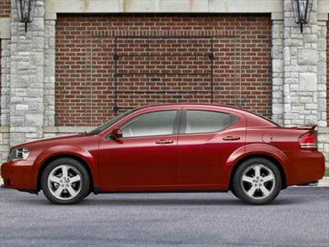 2009 Dodge Avenger Pricing Ratings Reviews Kelley Blue Book