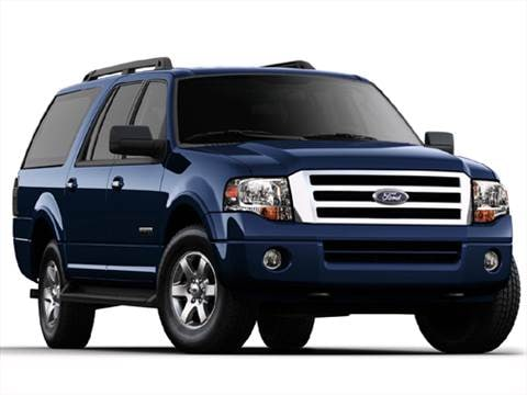 2009 ford expedition pricing ratings reviews kelley. Black Bedroom Furniture Sets. Home Design Ideas