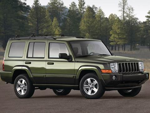 2009 jeep commander pricing ratings reviews kelley. Black Bedroom Furniture Sets. Home Design Ideas