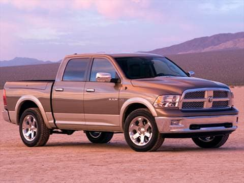 dodge ram 1500 crew cab pricing ratings reviews kelley blue book. Black Bedroom Furniture Sets. Home Design Ideas
