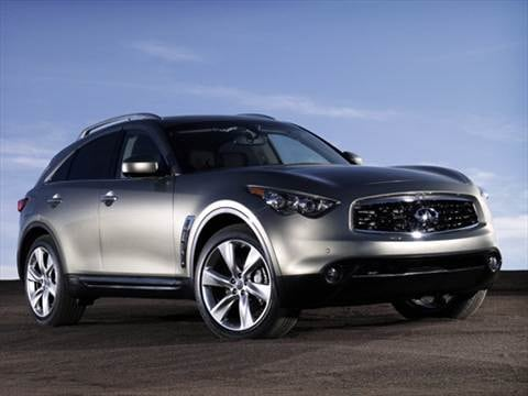 2010 infiniti fx | pricing, ratings & reviews | kelley blue book