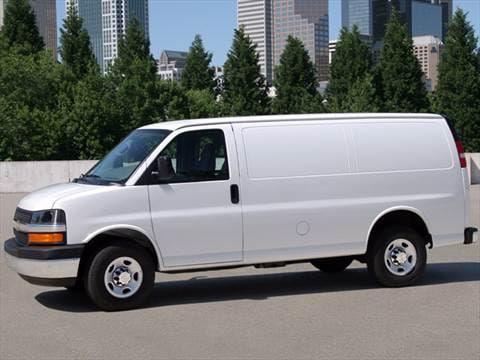 2017 Chevrolet Express 1500 Cargo