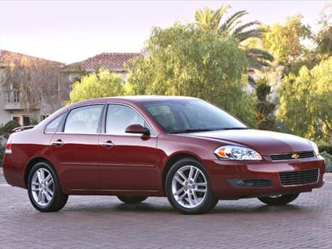 2011 Chevrolet Impala | Pricing, Ratings & Reviews | Kelley Blue Book