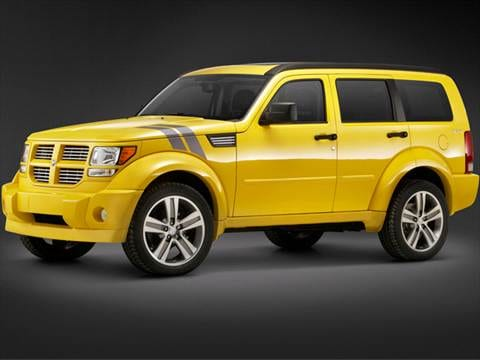 Used dodge nitro suv kelley blue book dodge nitro sciox Image collections