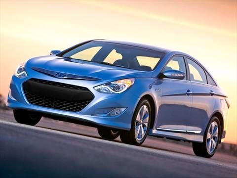 2011 Hyundai Sonata Pricing Ratings Reviews Kelley Blue Book