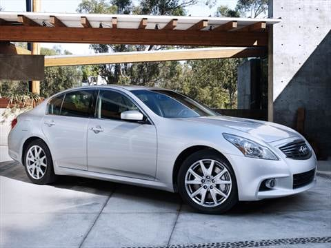 2011 infiniti g pricing ratings reviews kelley blue. Black Bedroom Furniture Sets. Home Design Ideas