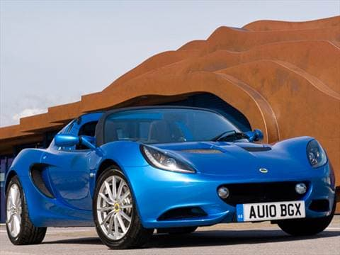 https://file.kbb.com/kbb/vehicleimage/housenew/480x360/2011/2011-lotus-elise-frontside_loel111.jpg