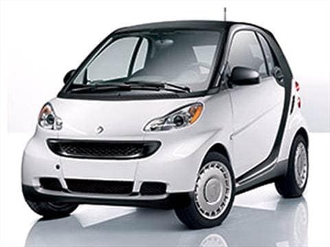 2017 Smart Fortwo 36 Mpg Combined