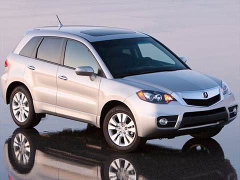 2012 Acura Rdx Pricing Ratings Amp Reviews Kelley Blue Book