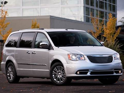 2012 chrysler town country pricing ratings reviews kelley blue book. Black Bedroom Furniture Sets. Home Design Ideas