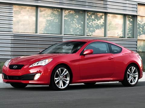 2012 Hyundai Genesis Coupe Pricing Ratings Amp Reviews