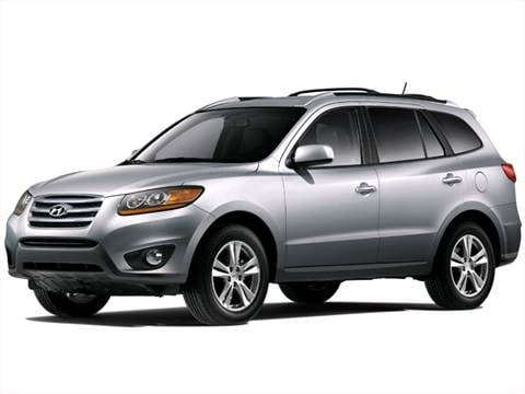 2012 hyundai santa fe limited sport utility 4d pictures and videos kelley blue book. Black Bedroom Furniture Sets. Home Design Ideas