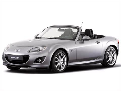 Lovely 2012 Mazda Mx 5 Miata