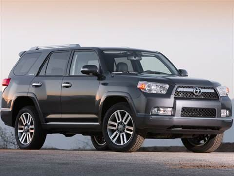 2012 Toyota 4runner. 19 MPG Combined