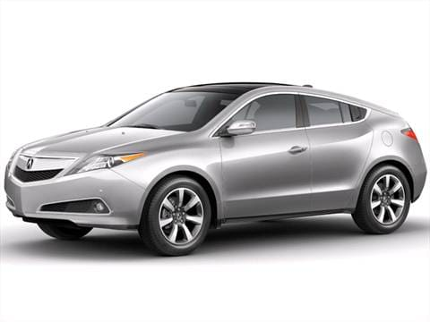 Acura ZDX Pricing Ratings Reviews Kelley Blue Book - Acura crossover zdx