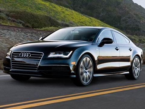 2013 Audi A7 | Pricing, Ratings & Reviews | Kelley Blue Book