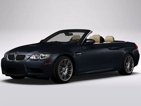 2013 bmw m3 pricing ratings reviews kelley blue book. Black Bedroom Furniture Sets. Home Design Ideas
