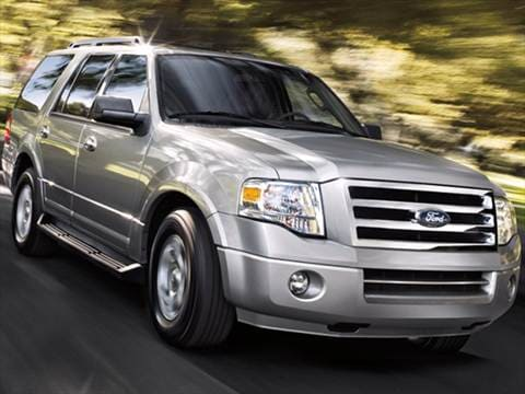 Consumer Reviews Similar Vehicles  Ford Expedition El