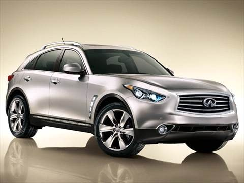 2013 infiniti fx | pricing, ratings & reviews | kelley blue book