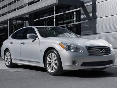 Car Loan Calculator Kbb >> Infiniti M Pricing Ratings Reviews Kelley Blue Book