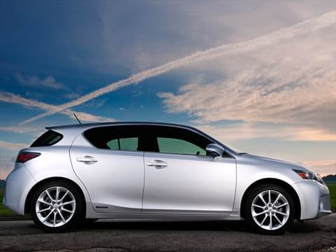 2013 Lexus Ct Pricing Ratings Reviews Kelley Blue Book