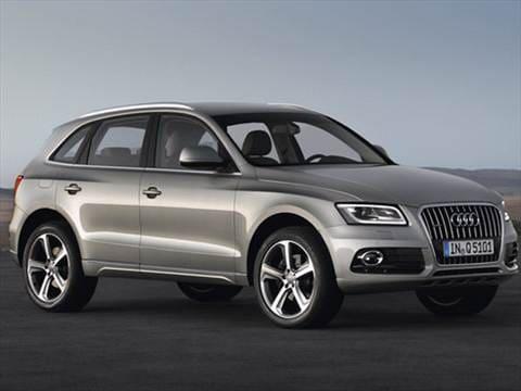 2017 Audi Q5 23 Mpg Combined