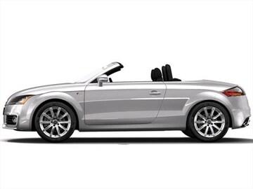 2014 Audi TT   Pricing, Ratings & Reviews   Kelley Blue Book