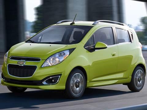2014 Chevrolet Spark Pricing Ratings Reviews Kelley Blue Book