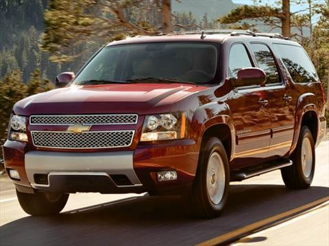 chevrolet suburban 1500 pricing ratings reviews kelley blue book