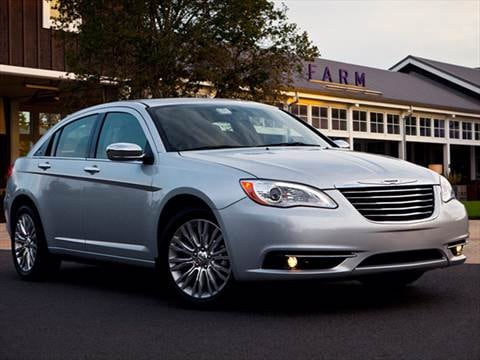 2014 Chrysler 200 Pricing Ratings Reviews Kelley Blue Book