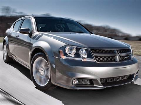Used Dodge Avenger Sedan  Kelley Blue Book