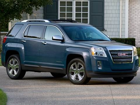 2014 gmc terrain pricing ratings reviews kelley. Black Bedroom Furniture Sets. Home Design Ideas