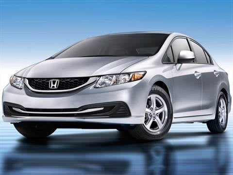 2014 Honda Civic Pricing Ratings Reviews Kelley Blue Book
