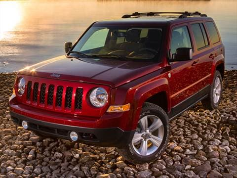 Lovely 2014 Jeep Patriot