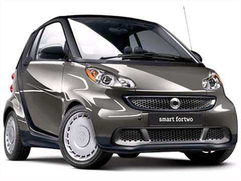 2014 smart fortwo pricing ratings reviews kelley. Black Bedroom Furniture Sets. Home Design Ideas