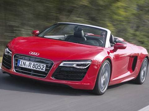 2015 Audi R8 Pricing Ratings Reviews Kelley Blue Book
