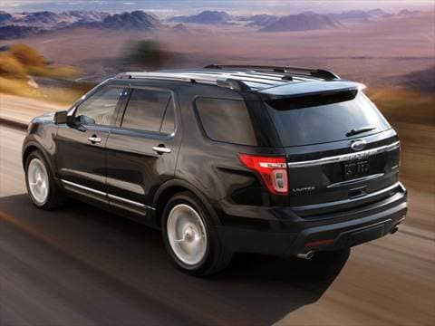 Ford Explorer Towing Capacity >> 2015 Ford Explorer | Pricing, Ratings & Reviews | Kelley Blue Book