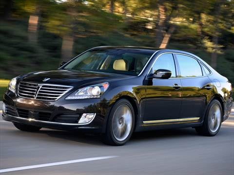 Wonderful 2015 Hyundai Equus