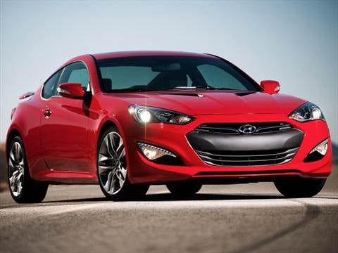 Good 2015 Hyundai Genesis Coupe. 19 MPG Combined