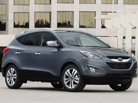 2015 Hyundai Tucson Pricing Ratings Amp Reviews Kelley Blue Book