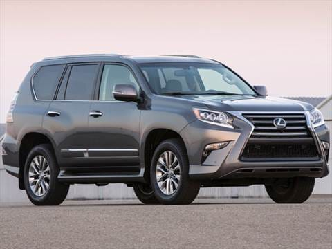 2015 Lexus GX | Pricing, Ratings & Reviews | Kelley Blue Book