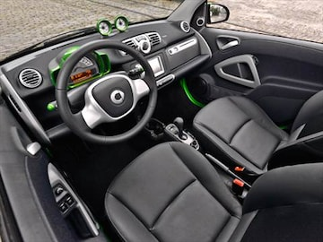 2015 smart fortwo electric drive Interior