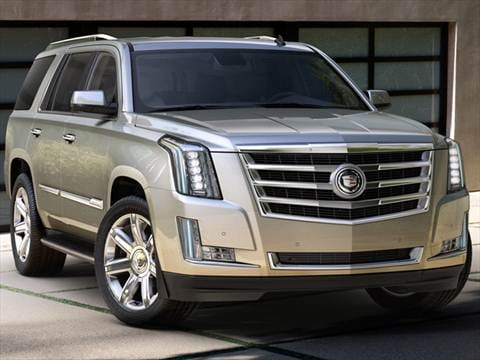 2016 Cadillac Escalade 17 Mpg Combined
